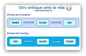 pyme-innova-coaching-ejecutivo-9-728